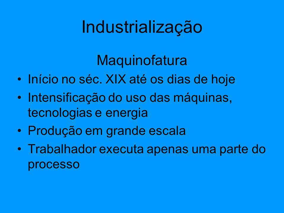 Industrialização Maquinofatura Início no séc. XIX até os dias de hoje