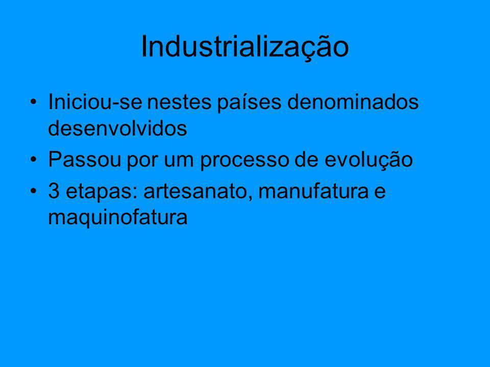 Industrialização Iniciou-se nestes países denominados desenvolvidos
