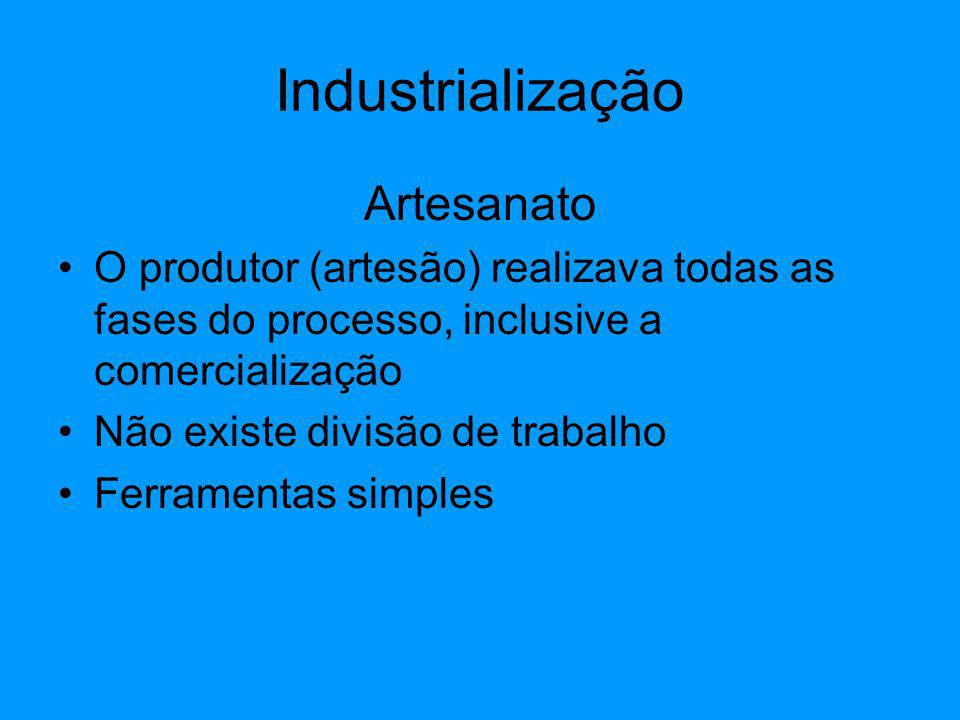 Industrialização Artesanato