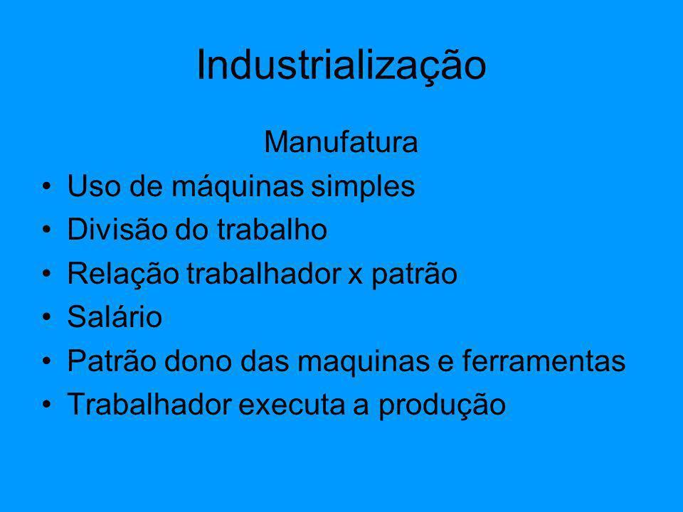 Industrialização Manufatura Uso de máquinas simples