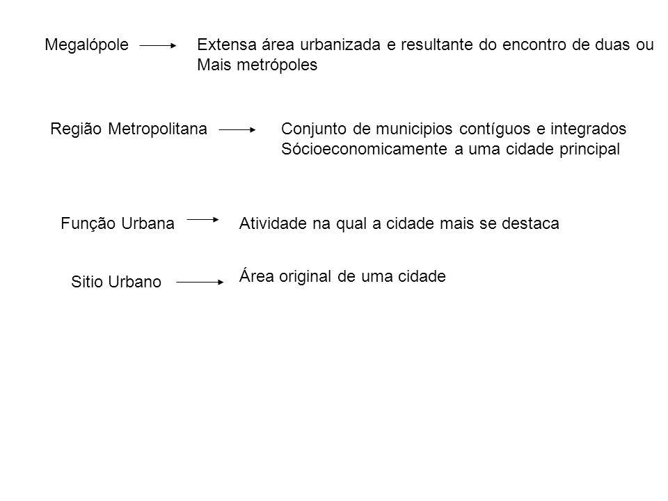 Megalópole Extensa área urbanizada e resultante do encontro de duas ou. Mais metrópoles. Região Metropolitana.