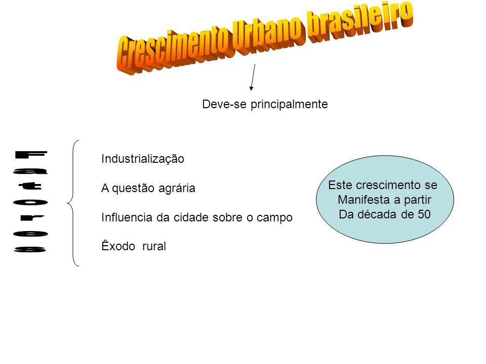 Crescimento Urbano brasileiro