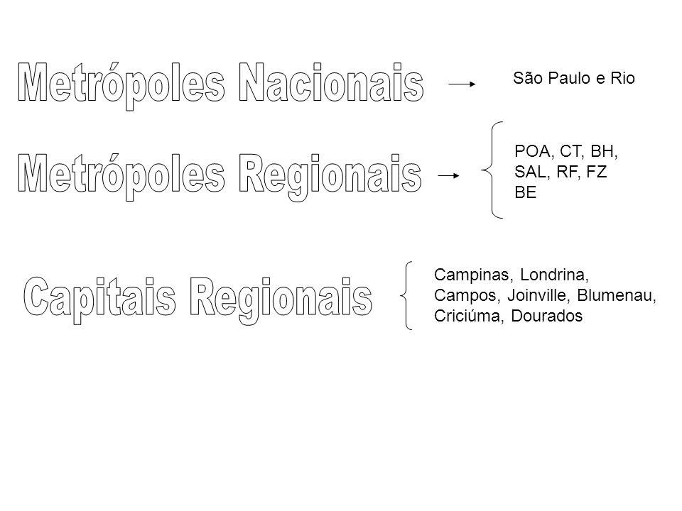 Metrópoles Nacionais Metrópoles Regionais Capitais Regionais
