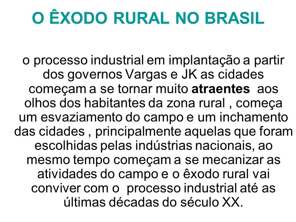 O ÊXODO RURAL NO BRASIL