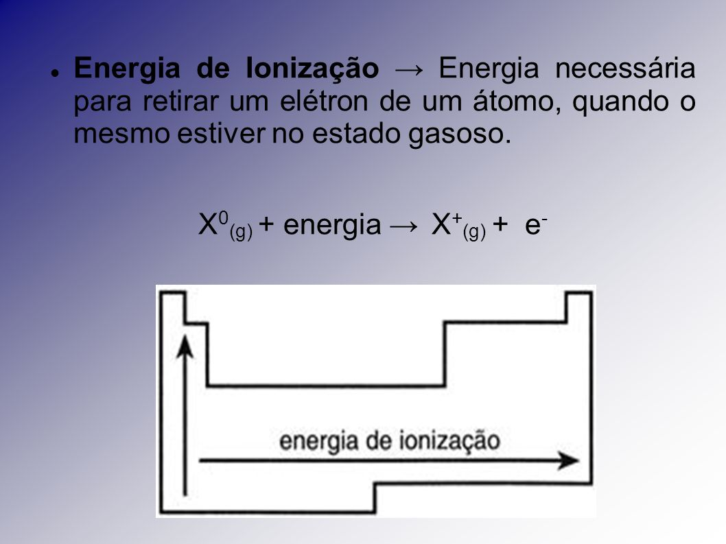X0(g) + energia → X+(g) + e-