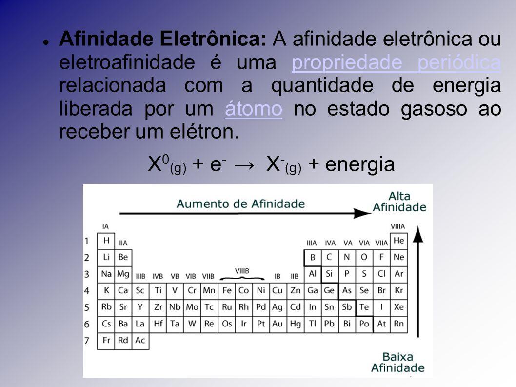 X0(g) + e- → X-(g) + energia