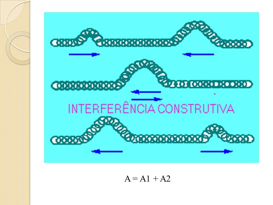 A = A1 + A2