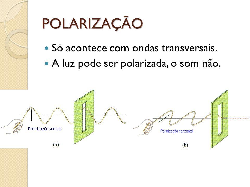 POLARIZAÇÃO Só acontece com ondas transversais.