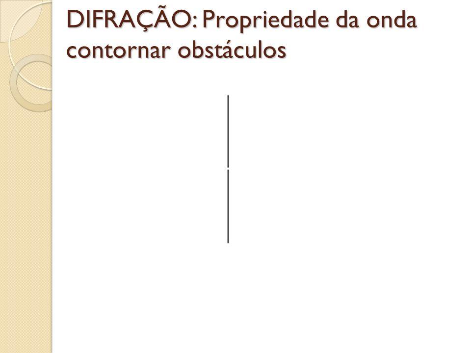 DIFRAÇÃO: Propriedade da onda contornar obstáculos