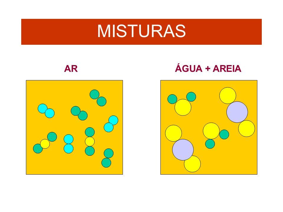 MISTURAS AR ÁGUA + AREIA