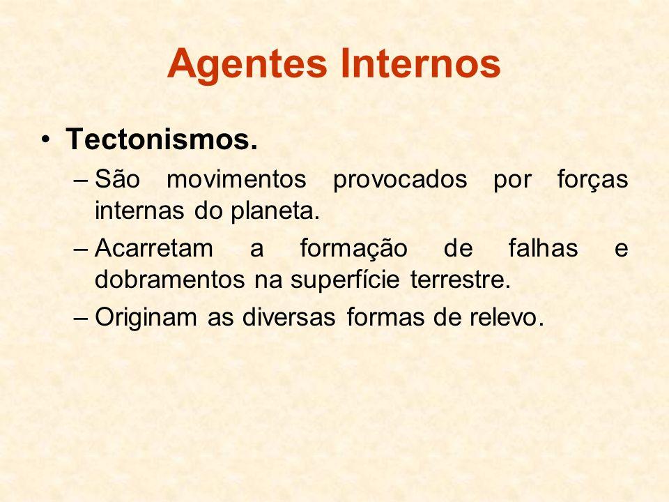 Agentes Internos Tectonismos.