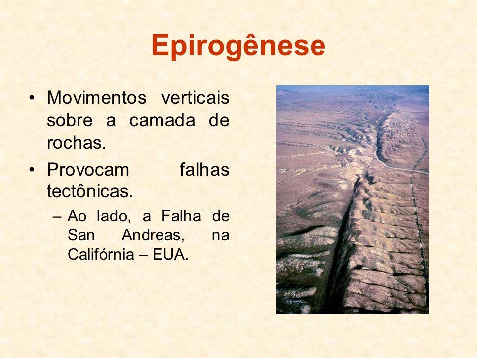 Epirogênese Movimentos verticais sobre a camada de rochas.