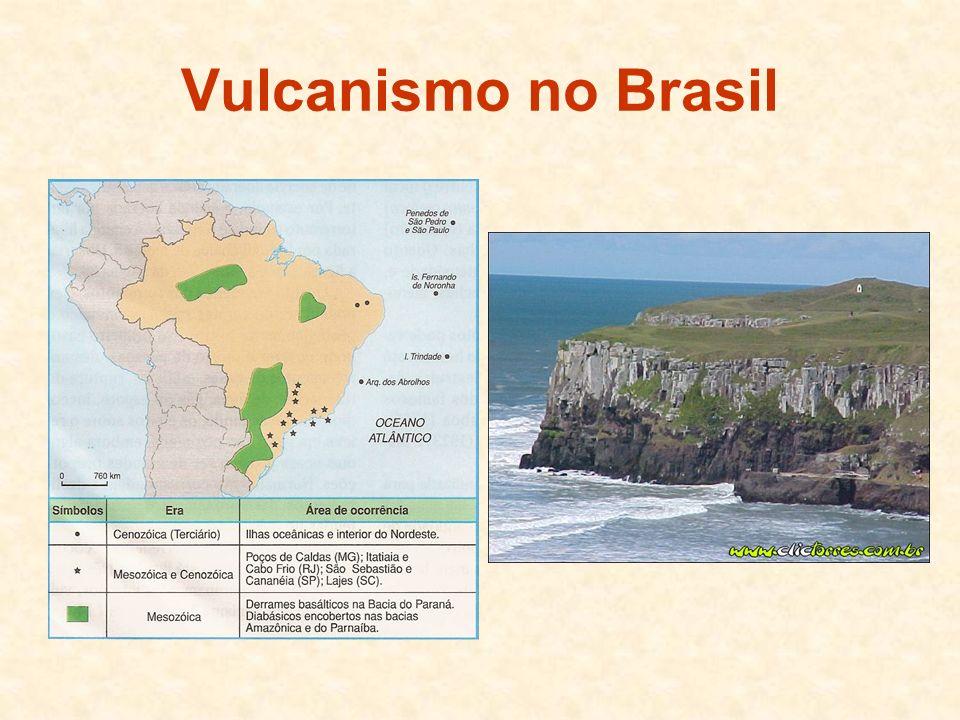 Vulcanismo no Brasil
