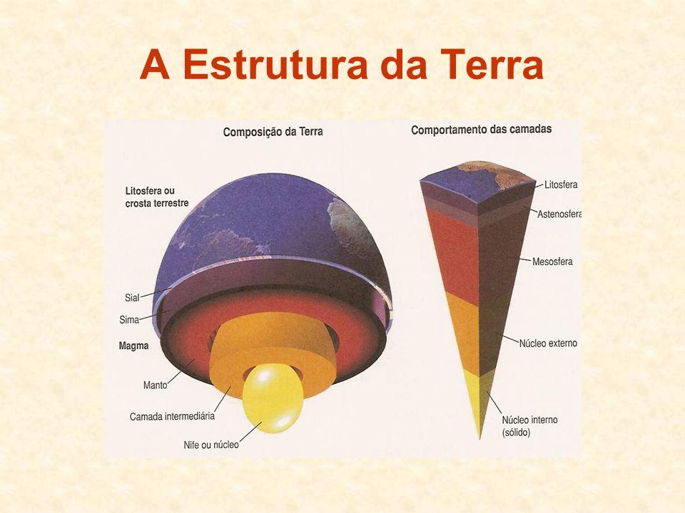 A Estrutura da Terra