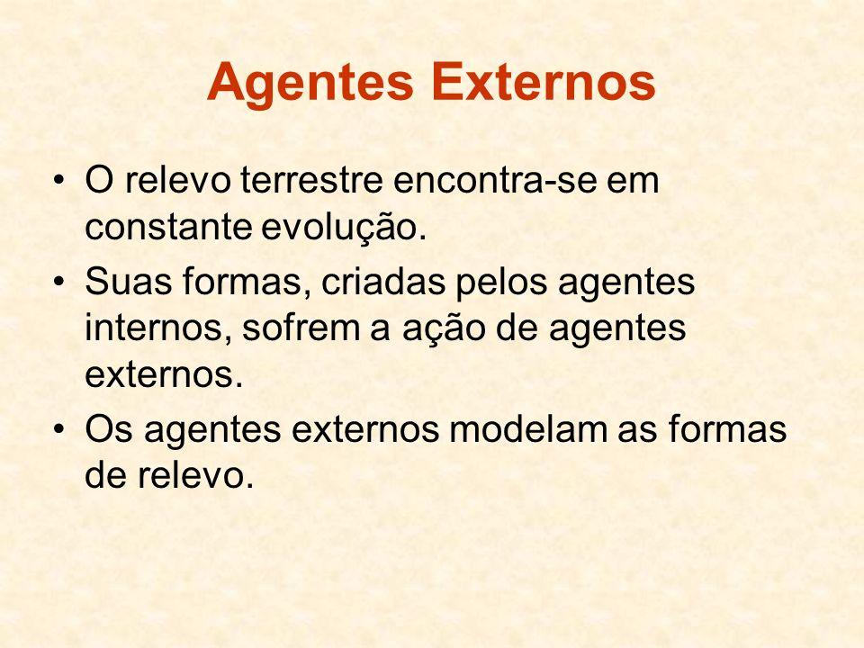 Agentes Externos O relevo terrestre encontra-se em constante evolução.