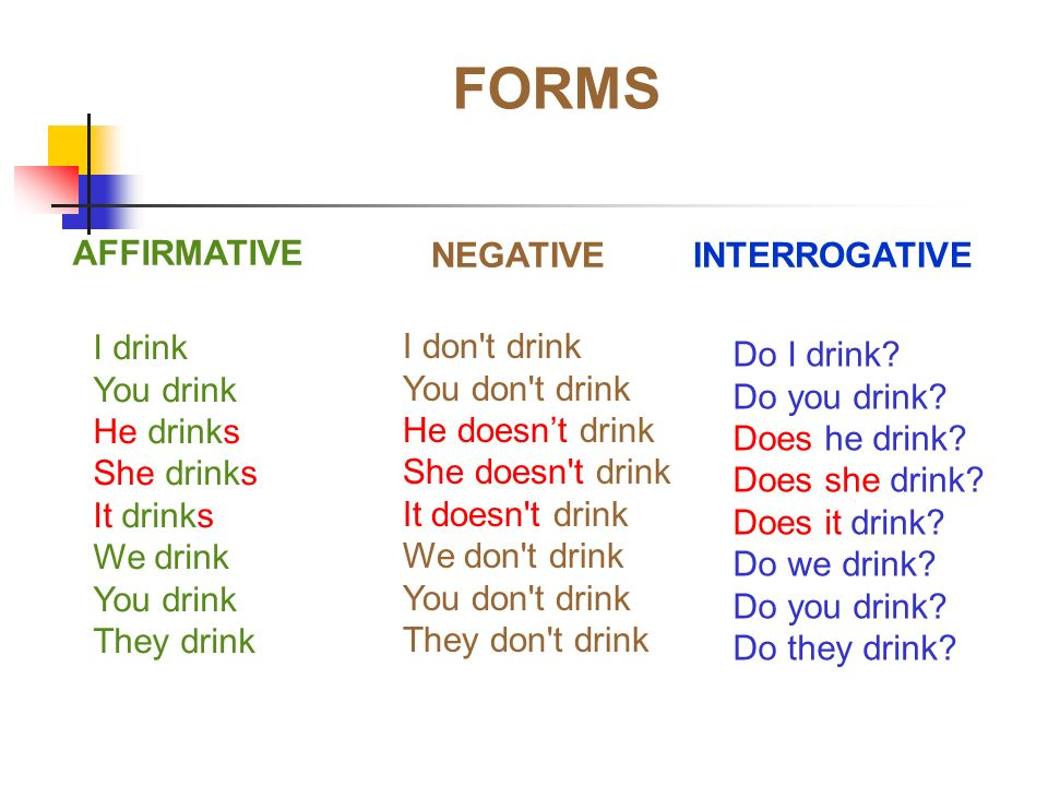 FORMS AFFIRMATIVE NEGATIVE INTERROGATIVE I drink