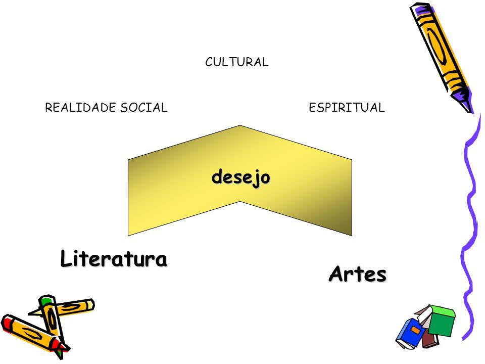 CULTURAL REALIDADE SOCIAL ESPIRITUAL desejo Literatura Artes