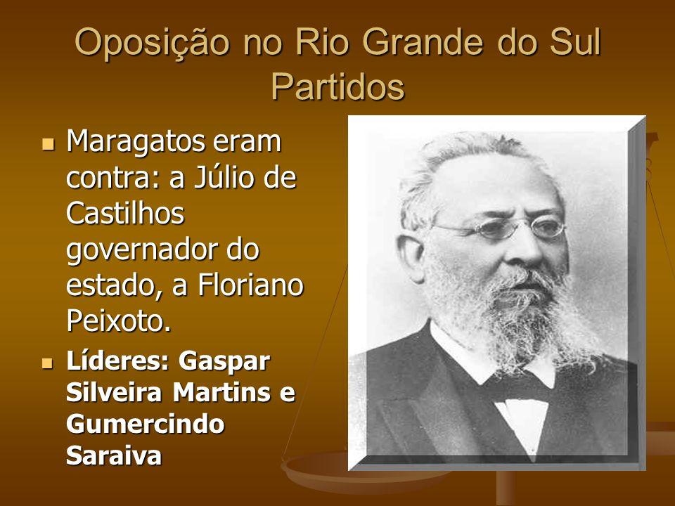 Oposição no Rio Grande do Sul Partidos