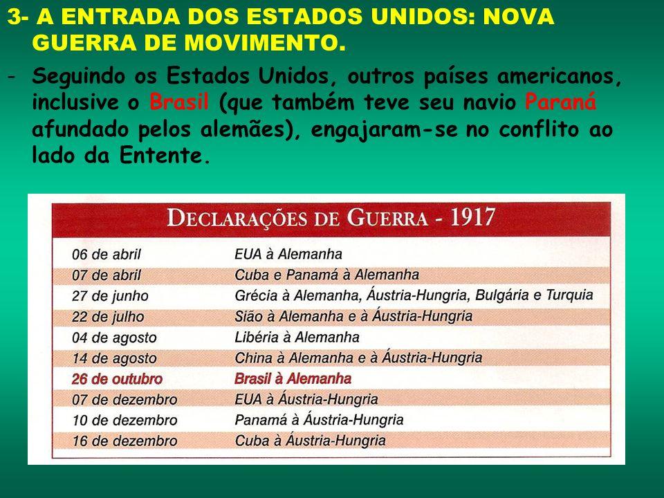 3- A ENTRADA DOS ESTADOS UNIDOS: NOVA GUERRA DE MOVIMENTO.