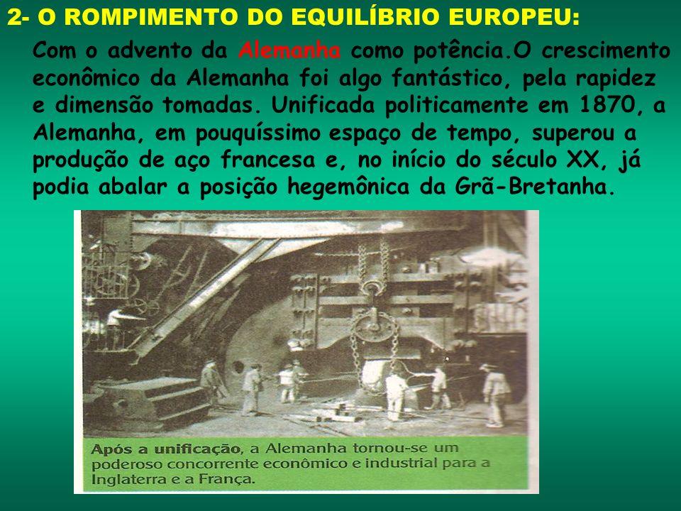 2- O ROMPIMENTO DO EQUILÍBRIO EUROPEU: