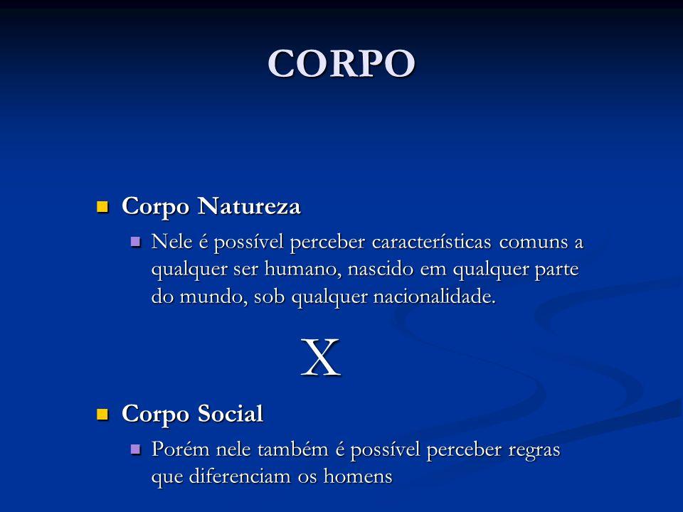 X CORPO Corpo Natureza Corpo Social