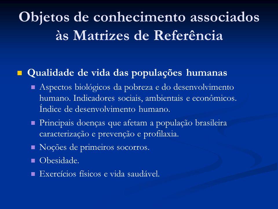 Objetos de conhecimento associados às Matrizes de Referência