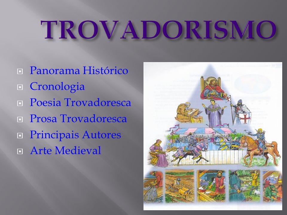 TROVADORISMO Panorama Histórico Cronologia Poesia Trovadoresca