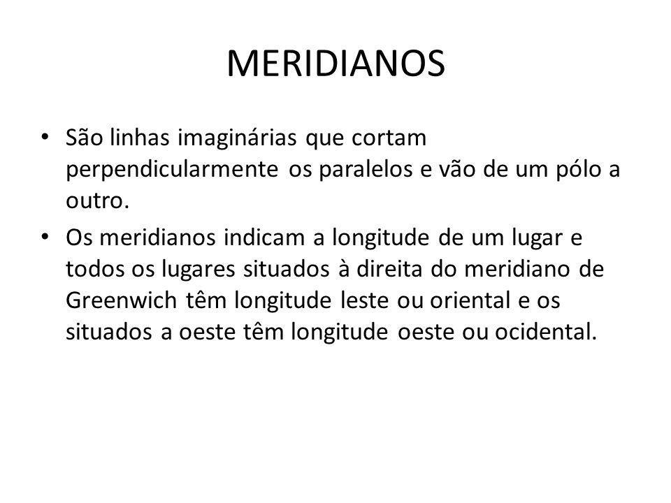 MERIDIANOS São linhas imaginárias que cortam perpendicularmente os paralelos e vão de um pólo a outro.