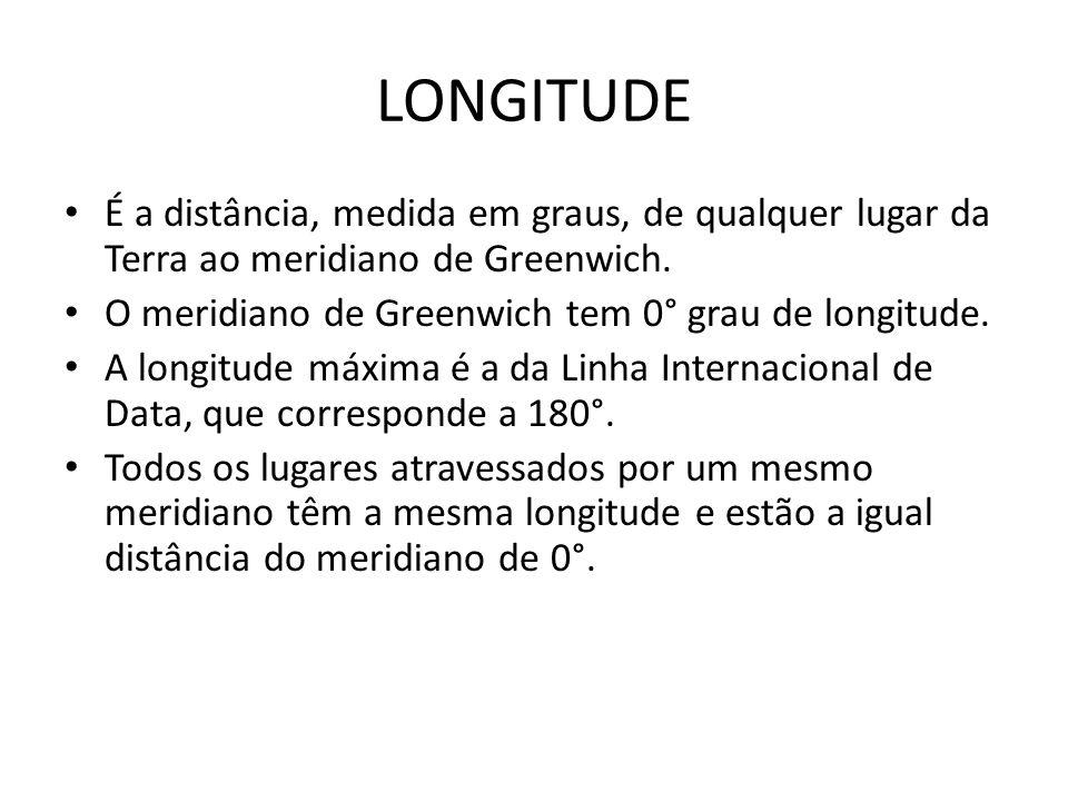 LONGITUDE É a distância, medida em graus, de qualquer lugar da Terra ao meridiano de Greenwich. O meridiano de Greenwich tem 0° grau de longitude.