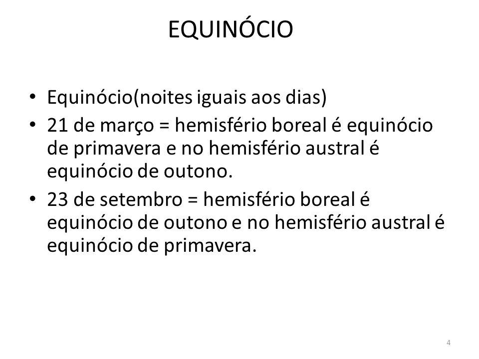 EQUINÓCIO Equinócio(noites iguais aos dias)