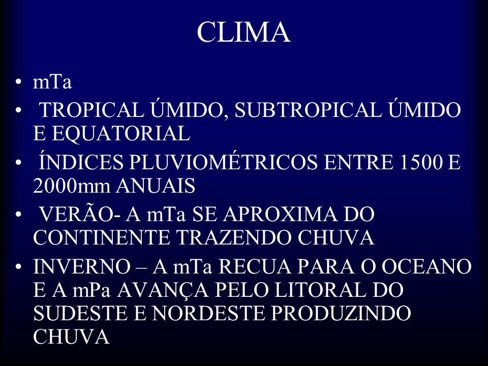 CLIMA mTa TROPICAL ÚMIDO, SUBTROPICAL ÚMIDO E EQUATORIAL
