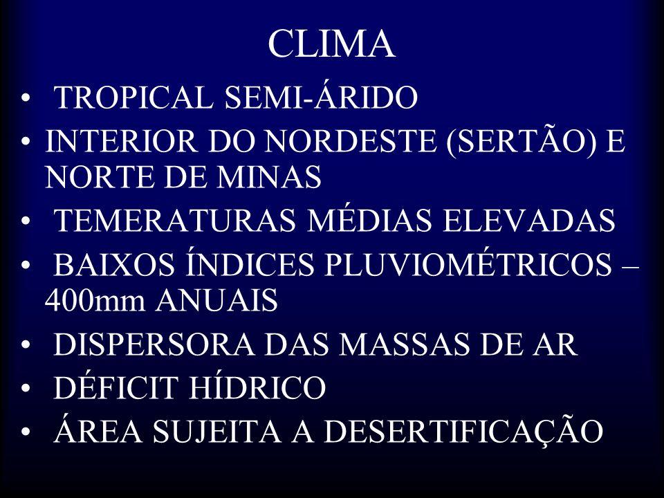 CLIMA TROPICAL SEMI-ÁRIDO