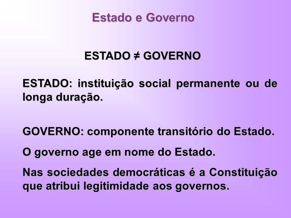 Estado e Governo ESTADO ≠ GOVERNO