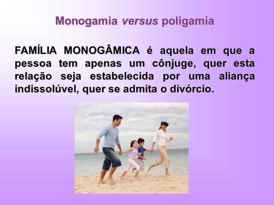 Monogamia versus poligamia