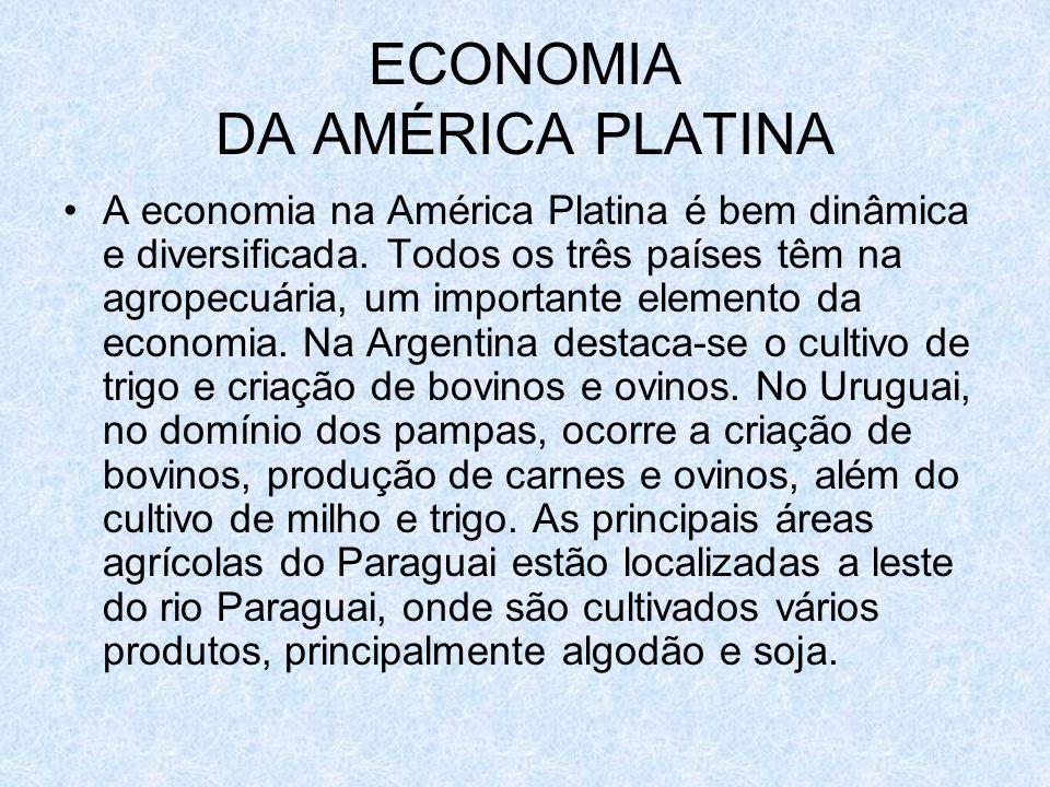 ECONOMIA DA AMÉRICA PLATINA