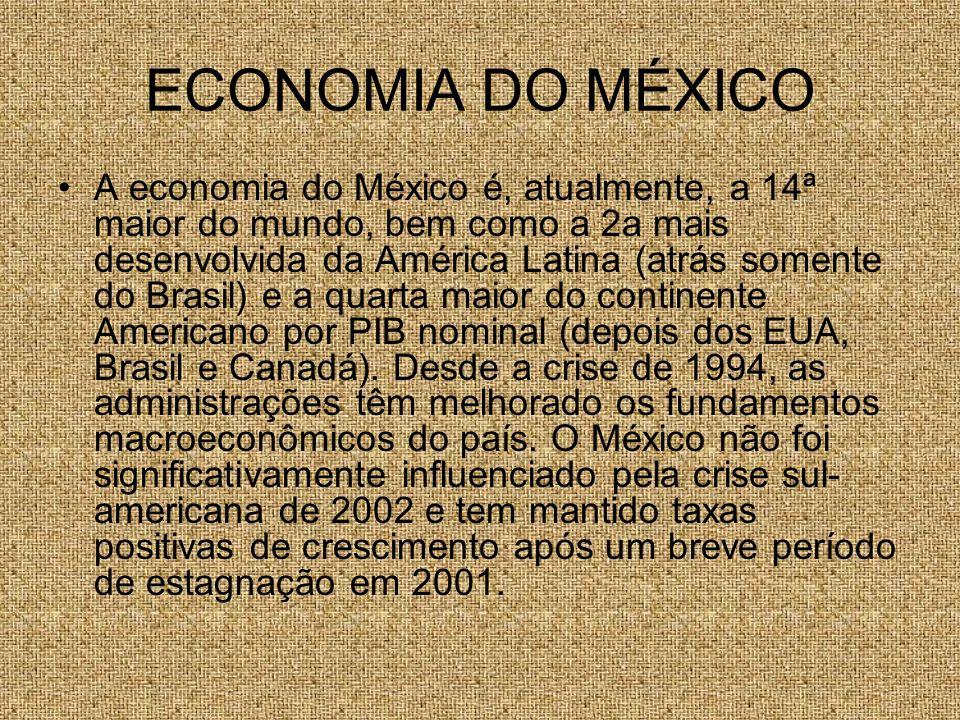 ECONOMIA DO MÉXICO
