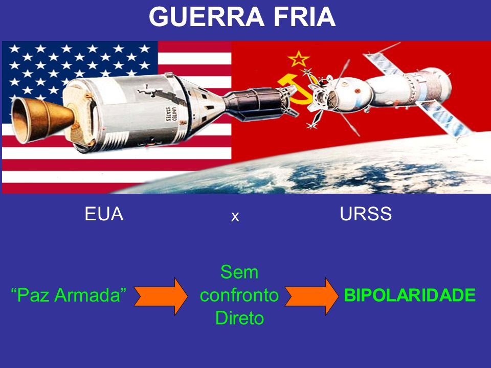 GUERRA FRIA EUA URSS X Sem confronto Direto Paz Armada BIPOLARIDADE