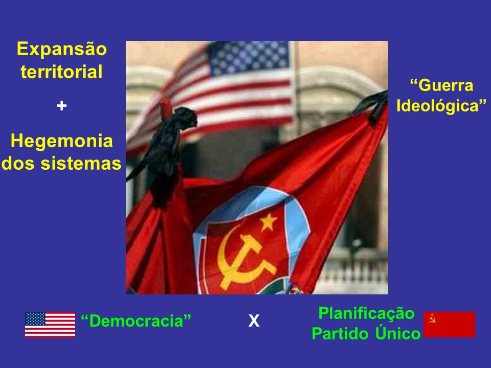 Hegemonia dos sistemas Planificação Partido Único