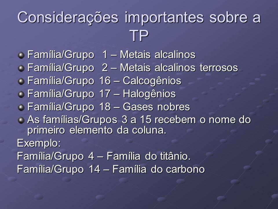 Considerações importantes sobre a TP