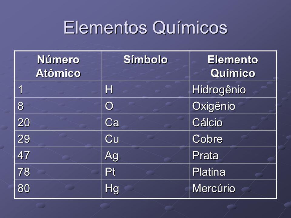 Elementos Químicos Número Atômico Símbolo Elemento Químico 1 H