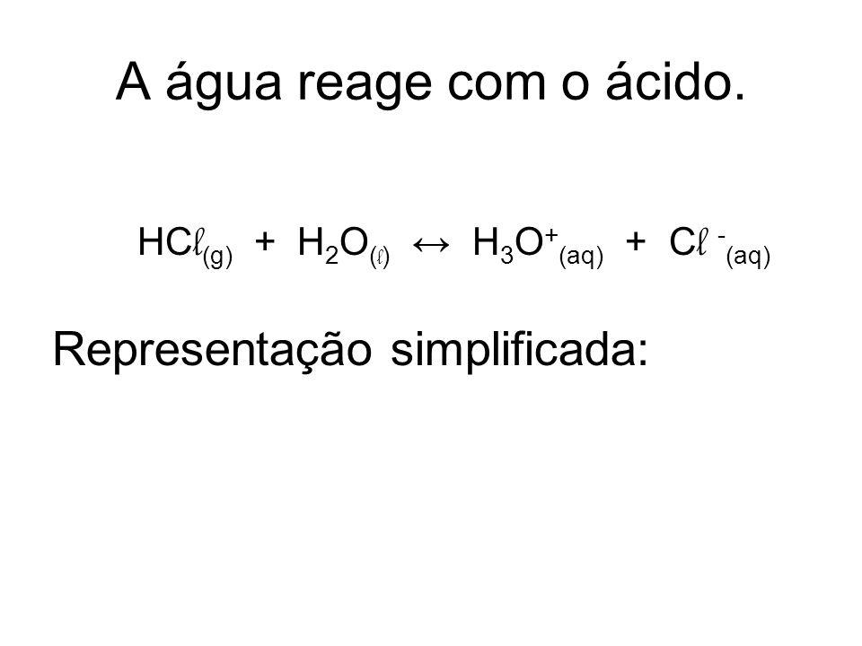 A água reage com o ácido. Representação simplificada: