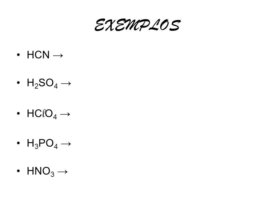 EXEMPLOS HCN → H2SO4 → HClO4 → H3PO4 → HNO3 →