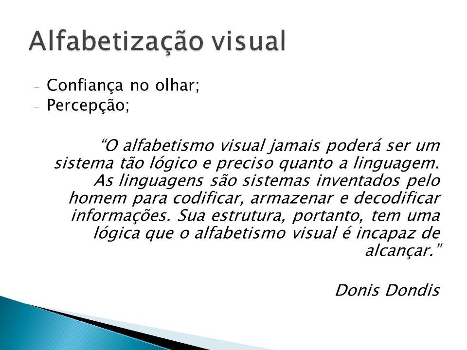 Alfabetização visual Confiança no olhar; Percepção;
