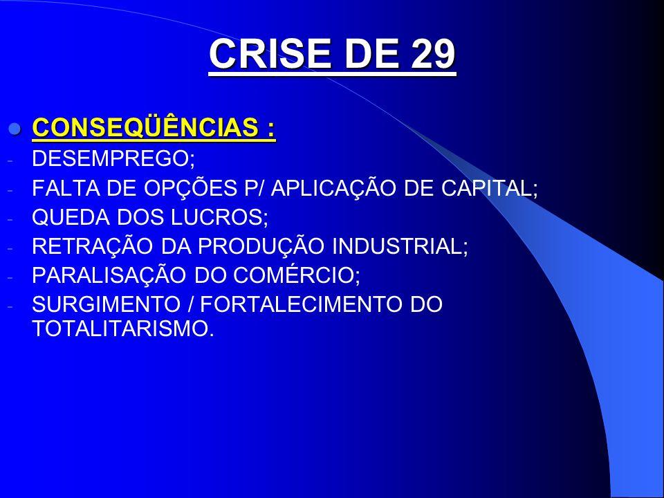CRISE DE 29 CONSEQÜÊNCIAS : DESEMPREGO;