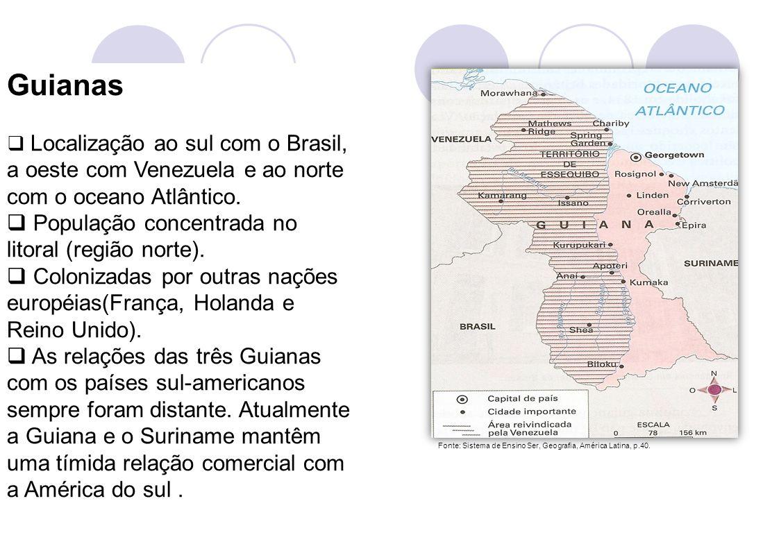 Guianas População concentrada no litoral (região norte).