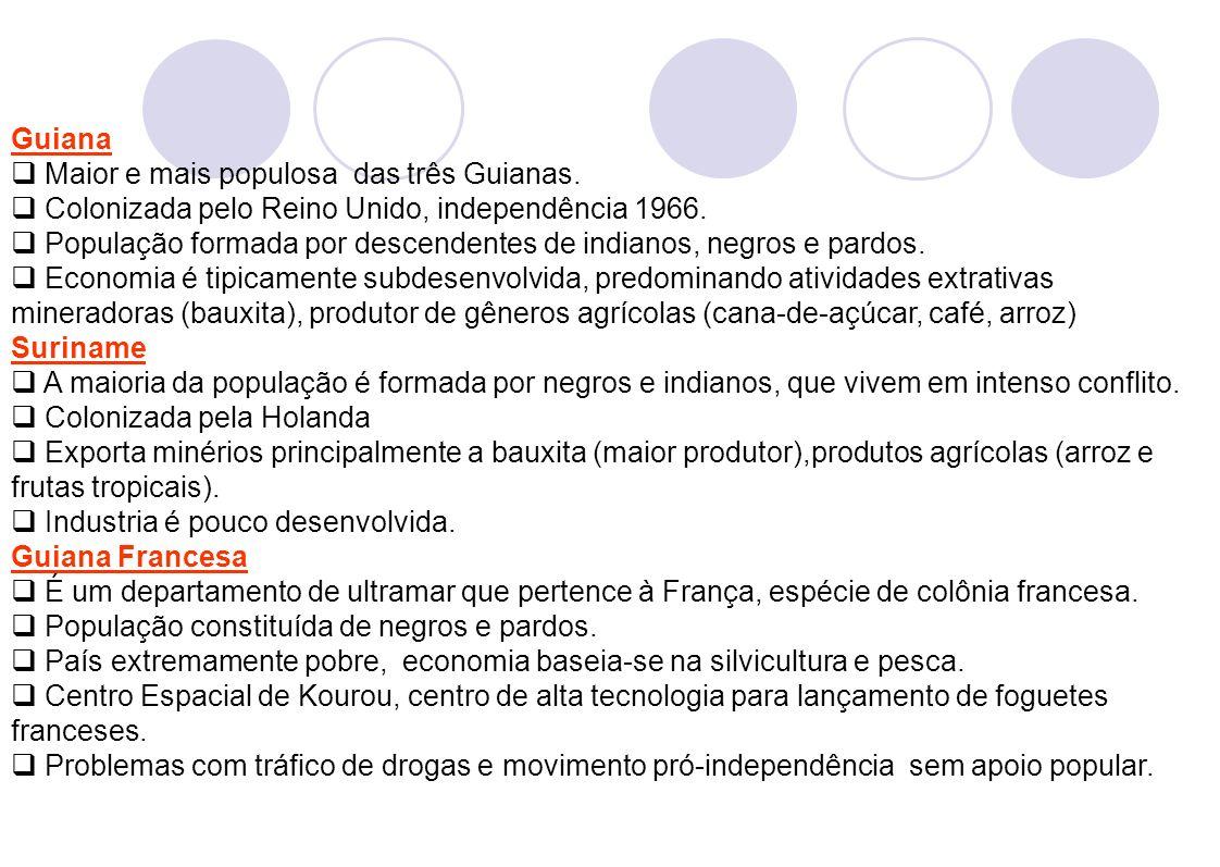 Guiana Maior e mais populosa das três Guianas. Colonizada pelo Reino Unido, independência 1966.