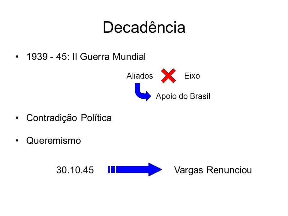 Decadência 1939 - 45: II Guerra Mundial Contradição Política