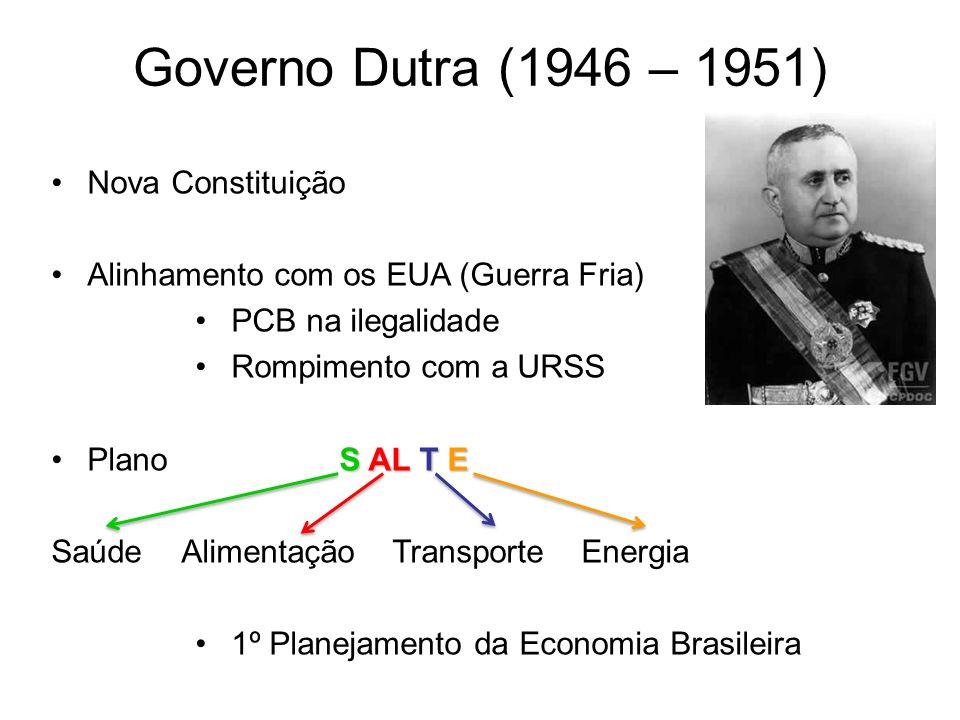 Governo Dutra (1946 – 1951) Nova Constituição