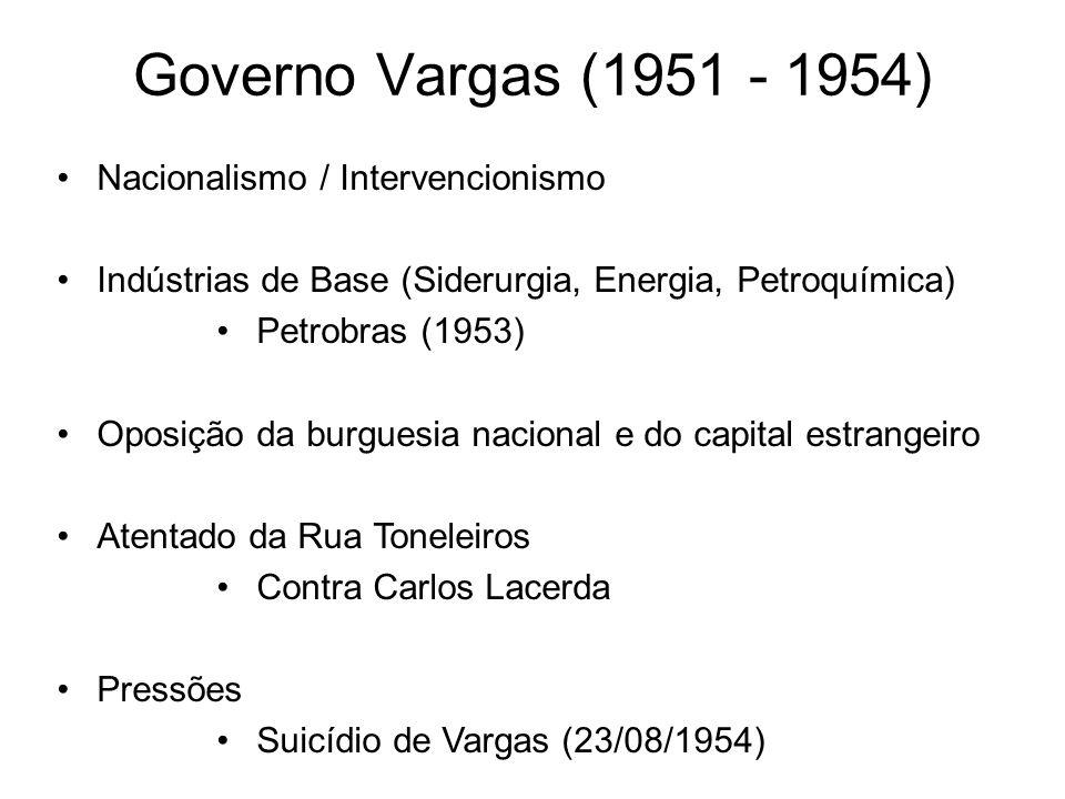 Governo Vargas (1951 - 1954) Nacionalismo / Intervencionismo