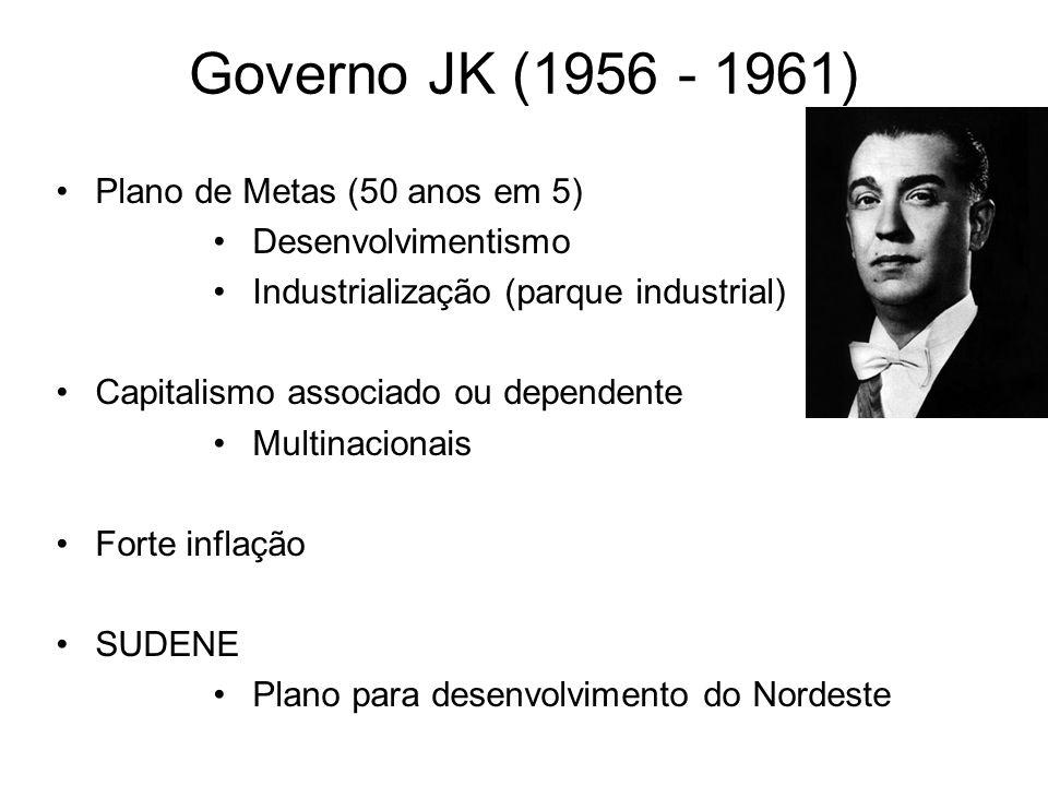 Governo JK (1956 - 1961) Plano de Metas (50 anos em 5)